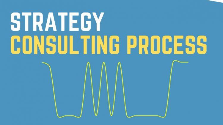Strategy Consulting Company Nigeria